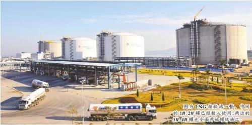 LNG产业链延伸 带动一批大项目落户江西