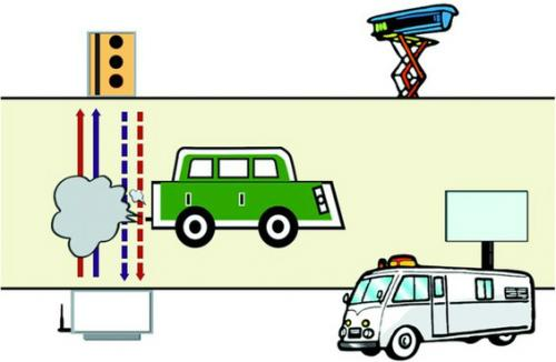舞钢市引进固定式机动车尾气遥感监测系统