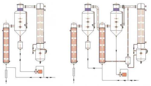石家庄华方机械硫酸铜MVR降膜蒸发方案
