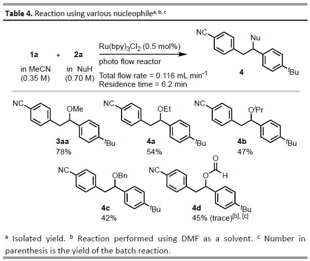 連續流光化學在一鍋法反應中的應用