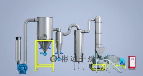 彬達干燥旋轉閃蒸干燥機的四個工作過程
