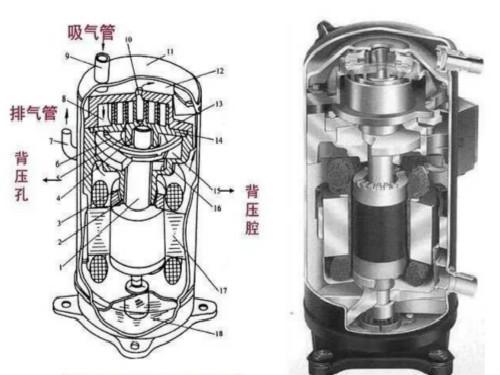 渦旋壓縮機11月產銷同環比均增