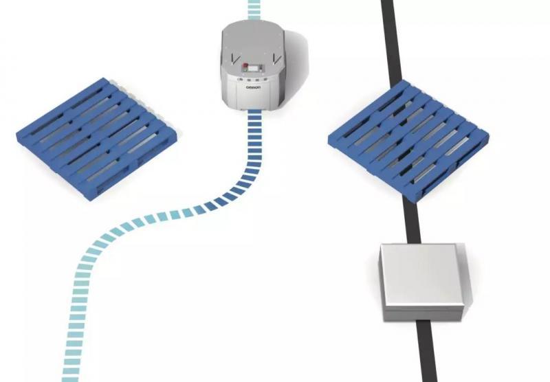 欧姆龙打造可实现自主物料运输的移动机器人