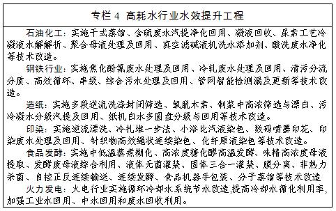 《四川省十三五工业绿色发展规划》 - 资讯_