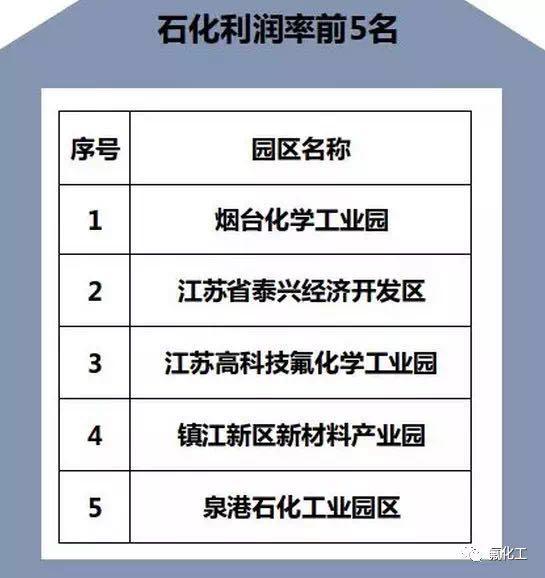 2019年经济现状_任泽平 2019中国生育报告