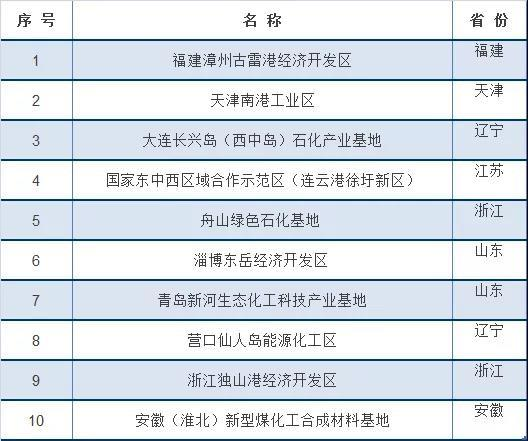 2019年我国经济发展_2019中国(西安)数字经济创新创业高峰论坛举办-大西安数字经济发...