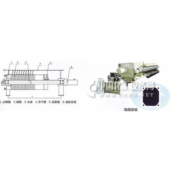隔膜压榨式压滤机