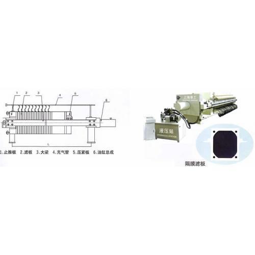 隔膜压榨程控箱式压滤机