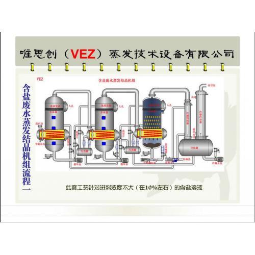 氯化钠废水处理