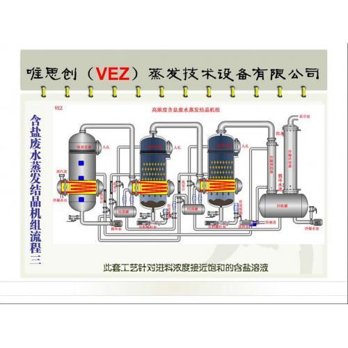 硫酸钠废水处理