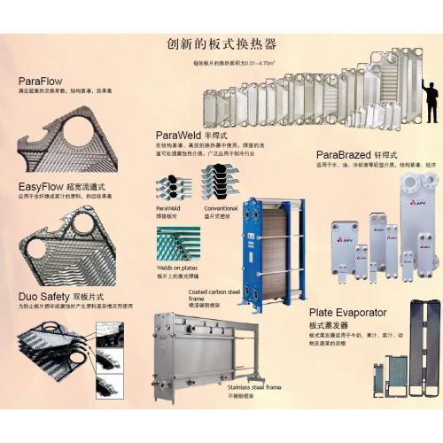 APV板式换热器配件