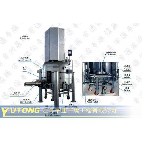 GXG系列過濾洗脫干燥一體機