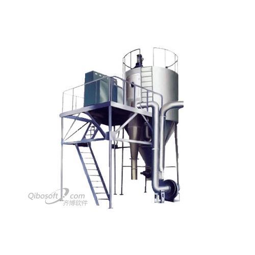 供应HGZPL系列离心喷雾干燥机
