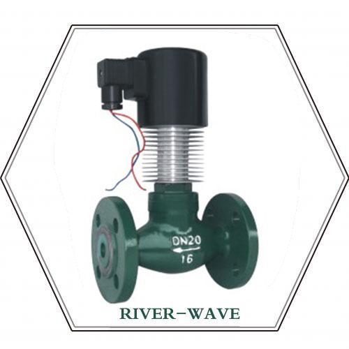 SZCZP先导式平衡型电磁阀